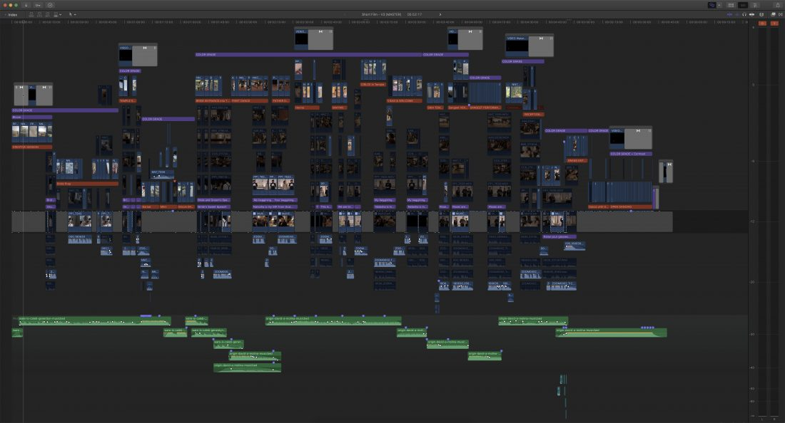 Editing a wedding in Final Cut Pro x (FCPX). The timeline of a full wedding.